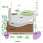 Frontyard-design